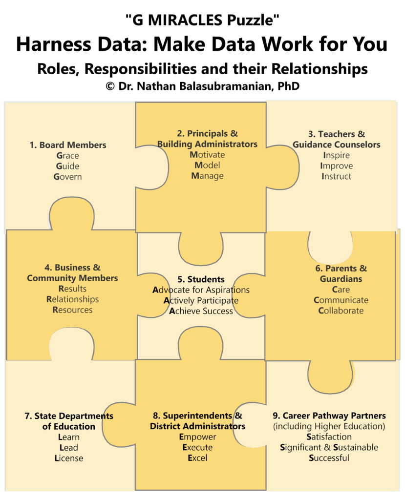 understand roles and responsibilities in the To understand the project managers  project managers roles & responsibilities :  main task is to identify roles and responsibilities of each person is.